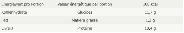 Naehrwerte Rezept des Monats 05 2016 Rharbarberkuchen